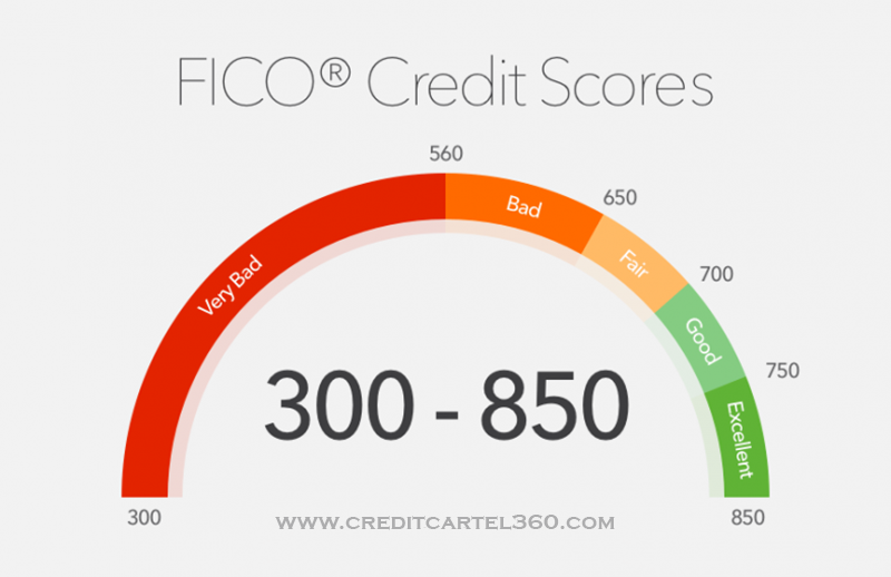 Don't let a low credit score hold you back